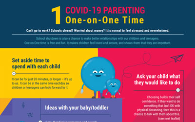 Parenting Tips Covid-19 Infographic