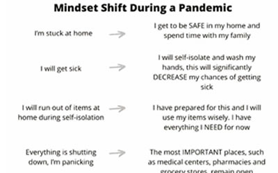 A Mindshift During a Pandemic
