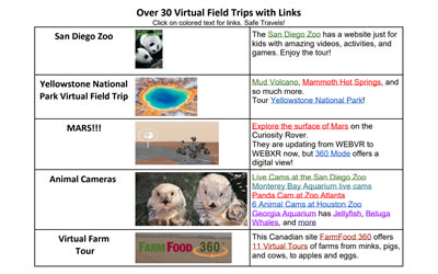 30 Virtual Field Trips with Links for Kids